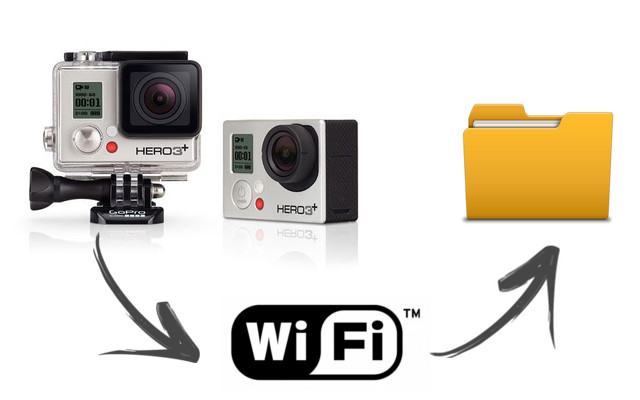 acces SD gopro wifi